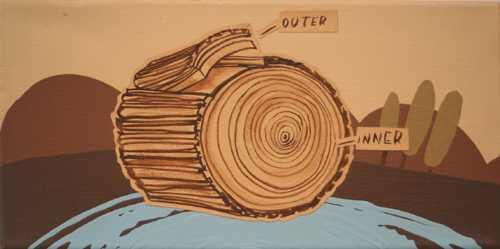 Inner-Outer